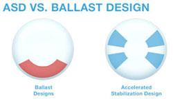 ASD vs BALLAST DESIGN